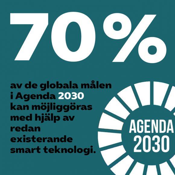 Globala mål möjliggörs med smart teknologi